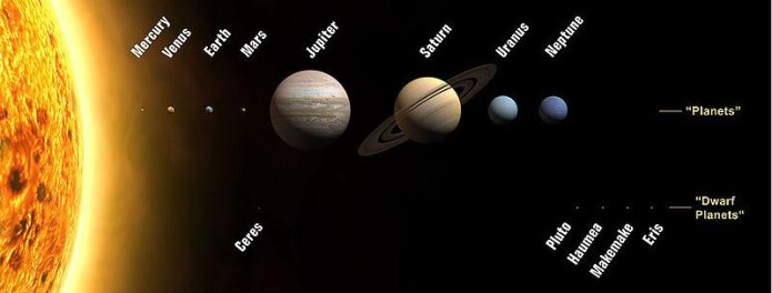solarsystem695